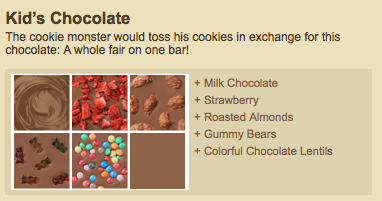 Kid's Chocolate Recommended Creation